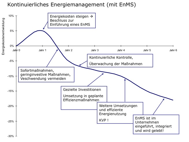 Energiemanagementsystem_2