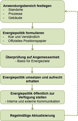 Energiepolitik_02