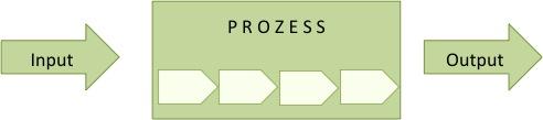 Prozess_02